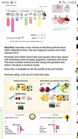 m Beden pembe Renk Nina Ricci Nina L Eau EDT 80 ml Kadın Parfüm